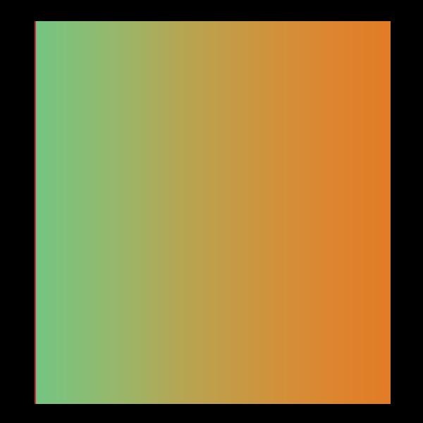 tierheilpraxis hohenzethen baerbel loechelt happy meerschwein